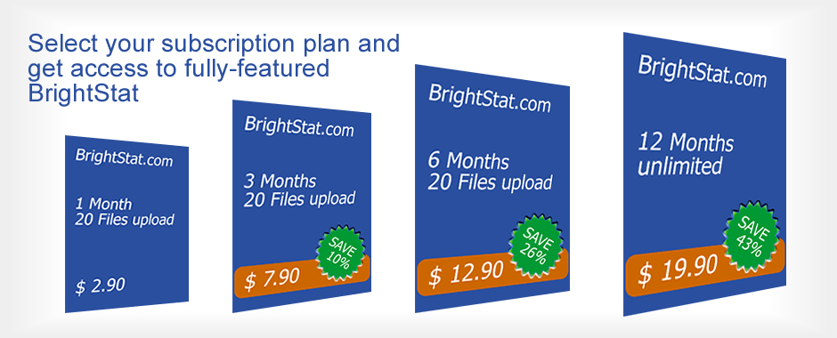BrightStat subscription